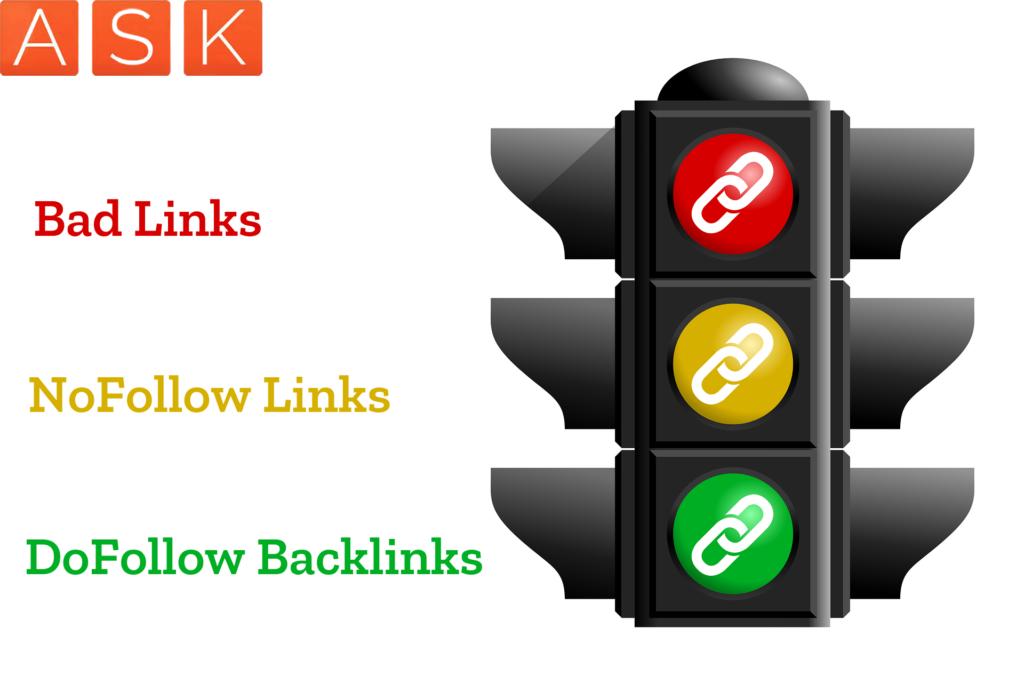DoFollow Backlink Aufbau Linkbuilding